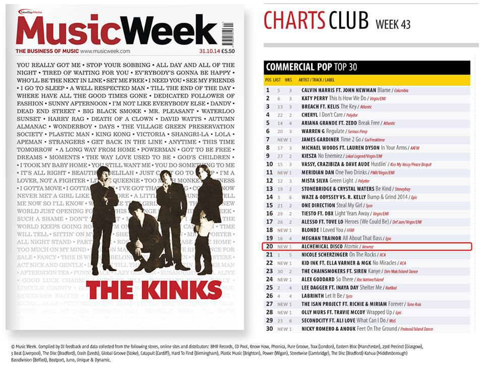 Alchemical Disco's Atomic reaches #20 on Music Week Club Chart